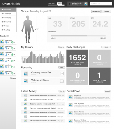 Onlife Dashboard v1